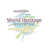 Generated by Free online word cloud generator and tag cloud creator